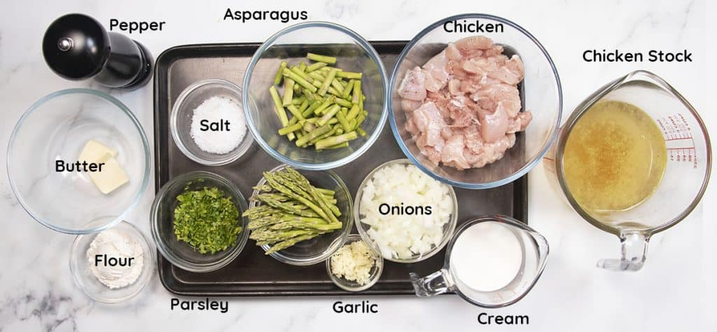 a photo showing all of the ingredients in the dish