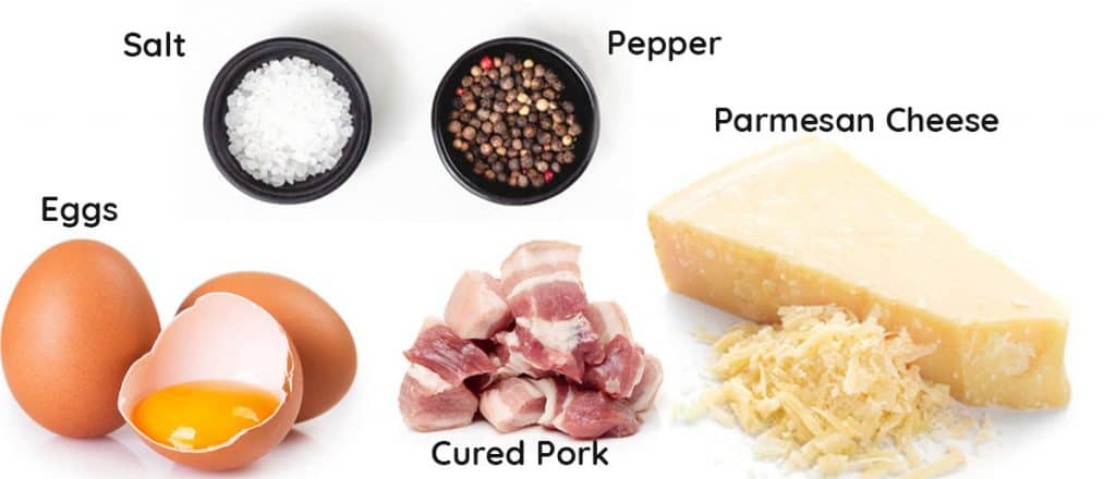 a picture of salt, pepper, eggs, cured pork and cheese