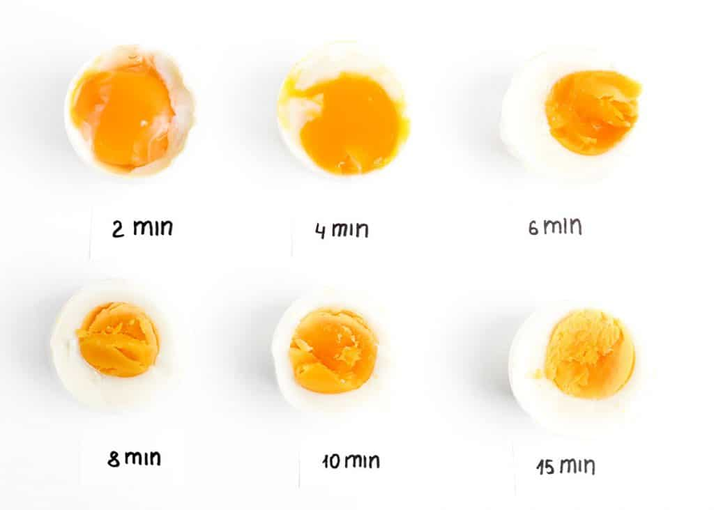 Cooking time and degree of readiness of boiled eggs